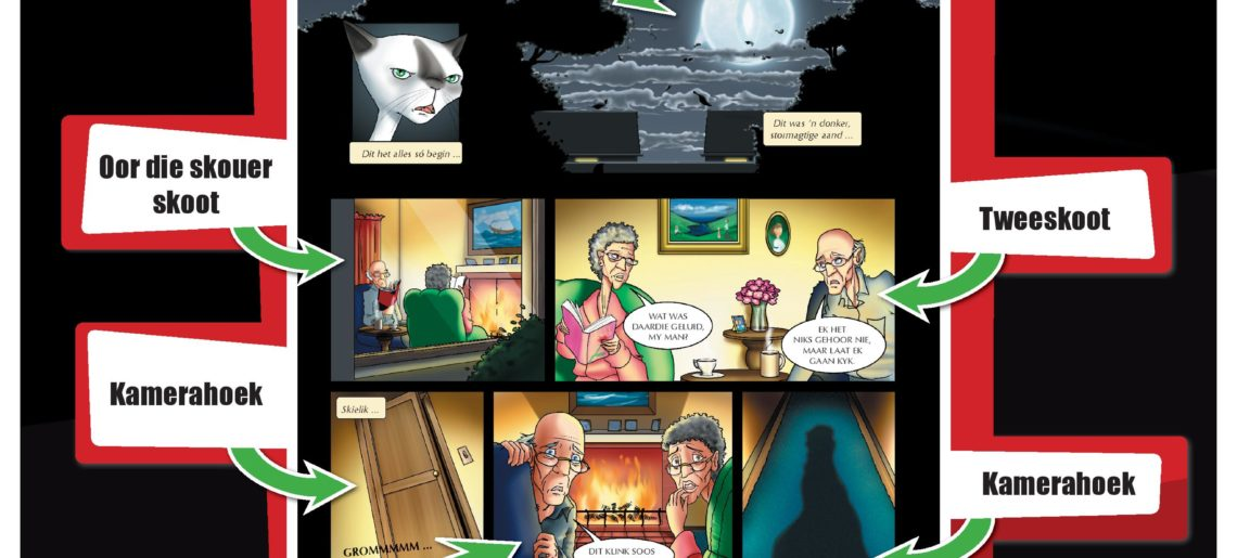 Plakkaat: Visuele geletterdheid